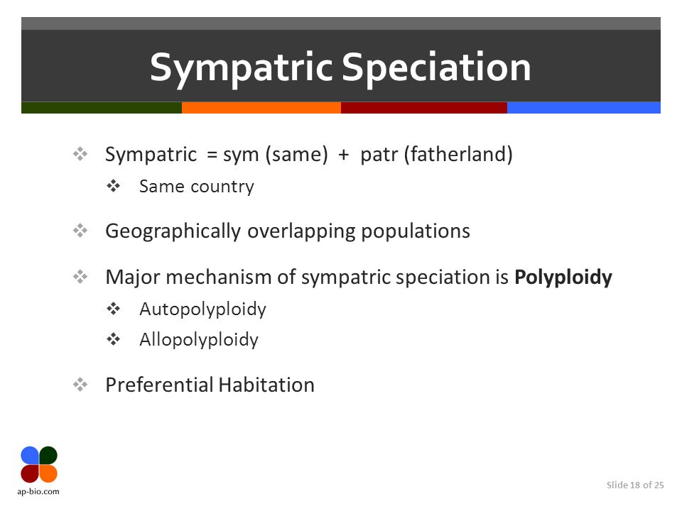 Slide 18 of 25 Sympatric Speciation Sympatric = sym (same) + patr (fatherland) Same country Geographically overlapping populations Major mechanism of