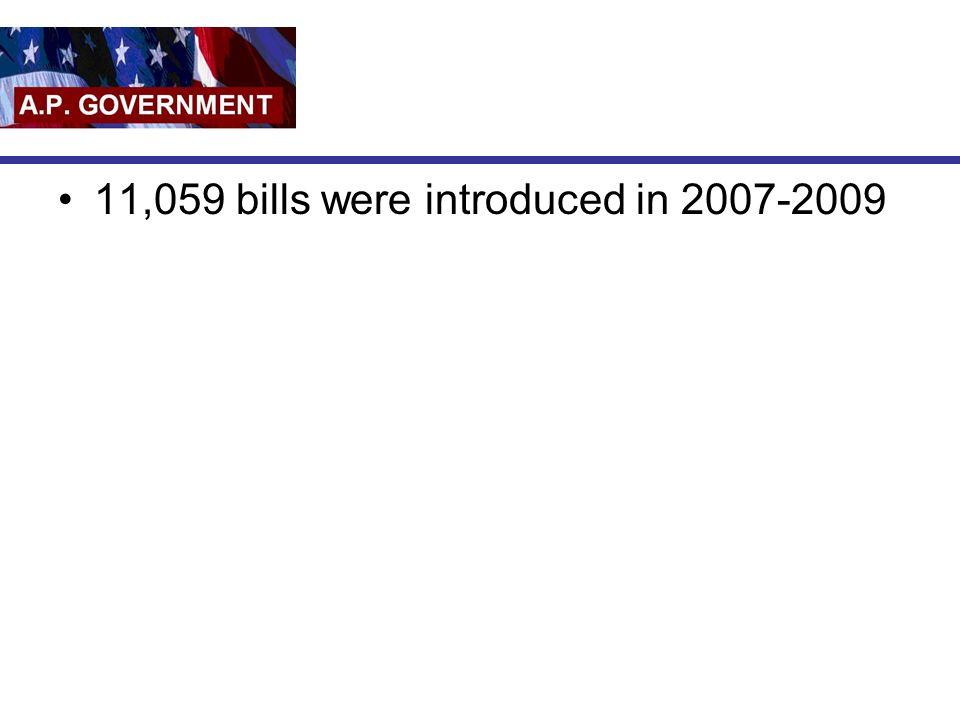 11,059 bills were introduced in 2007-2009