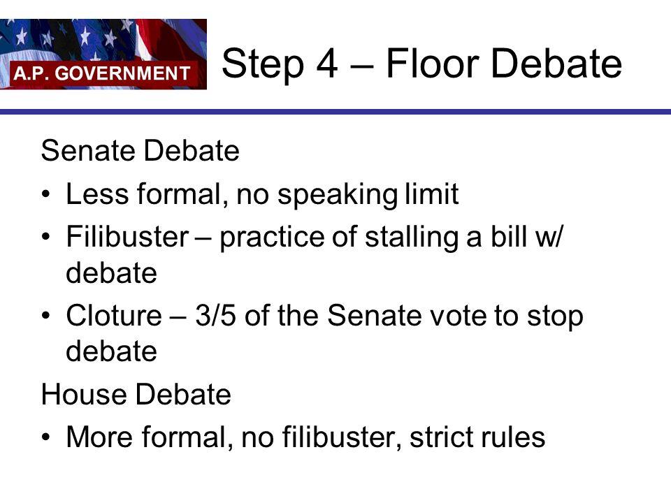 Step 4 – Floor Debate Senate Debate Less formal, no speaking limit Filibuster – practice of stalling a bill w/ debate Cloture – 3/5 of the Senate vote