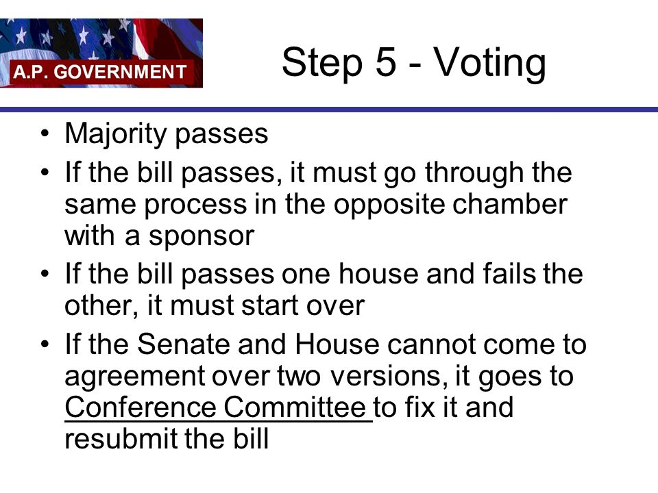 Step 5 - Voting Majority passes If the bill passes, it must go through the same process in the opposite chamber with a sponsor If the bill passes one