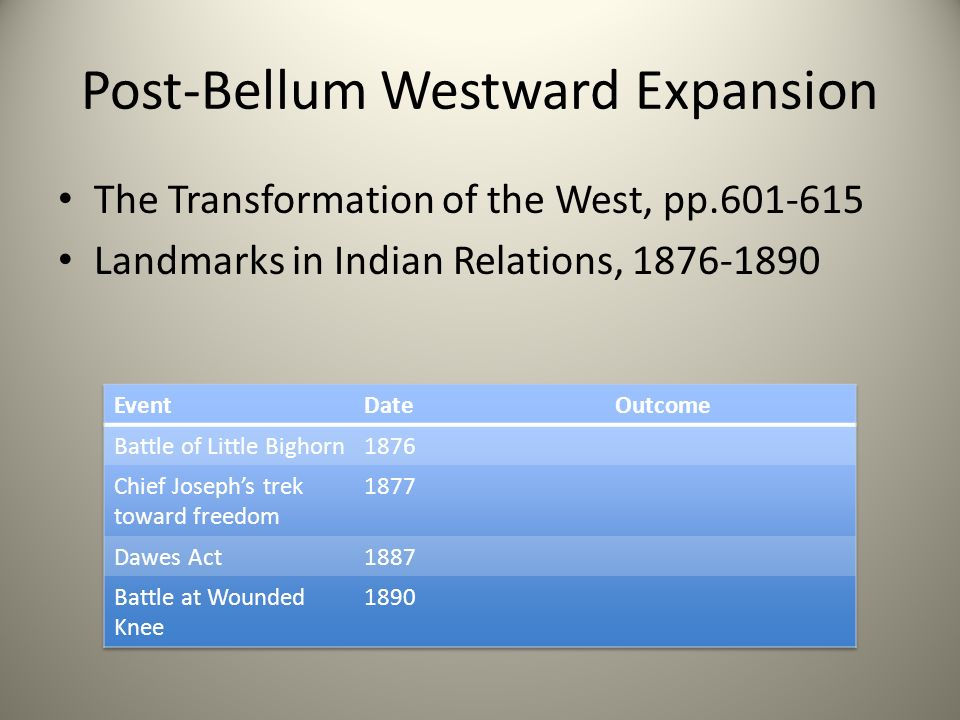 Post-Bellum Westward Expansion The Transformation of the West, pp Landmarks in Indian Relations,