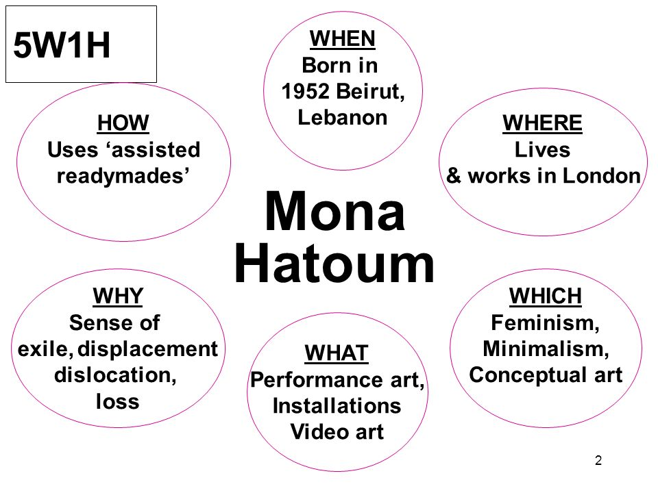 2 5W1H WHEN Born in 1952 Beirut, Lebanon WHERE Lives & works in London WHICH Feminism, Minimalism, Conceptual art WHAT Performance art, Installations