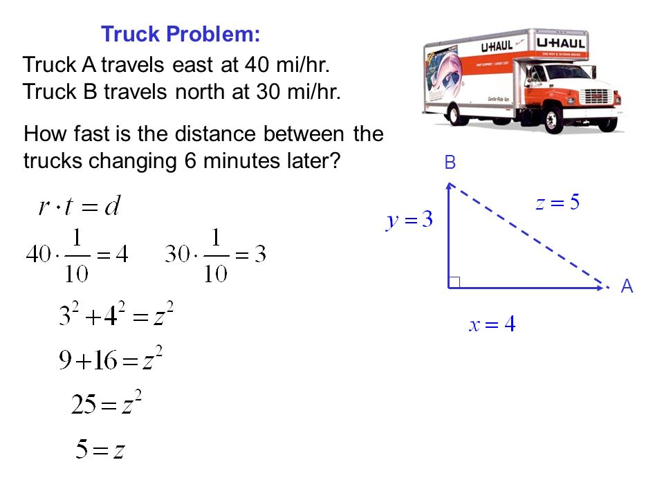 B A Truck Problem: Truck A travels east at 40 mi/hr. Truck B travels north at 30 mi/hr. How fast is the distance between the trucks changing 6 minutes