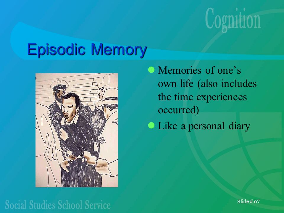Slide # 67 Episodic Memory Memories of ones own life (also includes the time experiences occurred) Like a personal diary