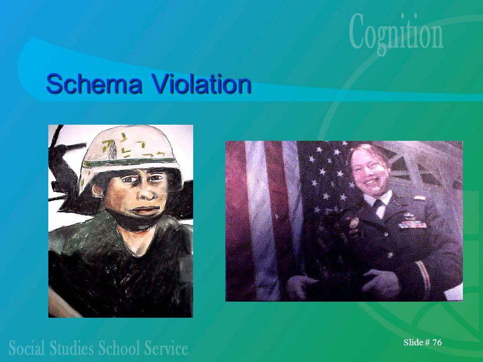 Slide # 76 Schema Violation