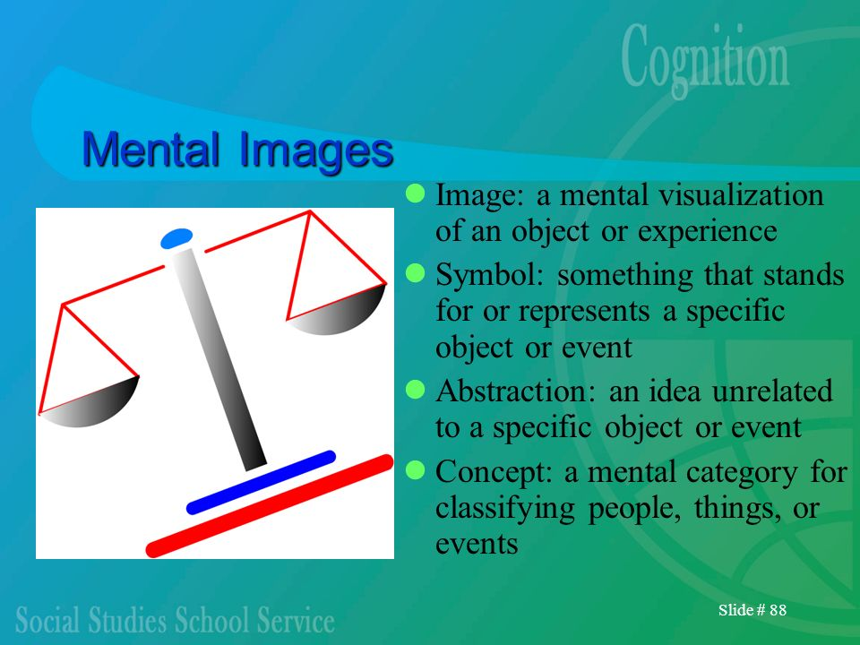 Slide # 88 Mental Images Image: a mental visualization of an object or experience Symbol: something that stands for or represents a specific object or
