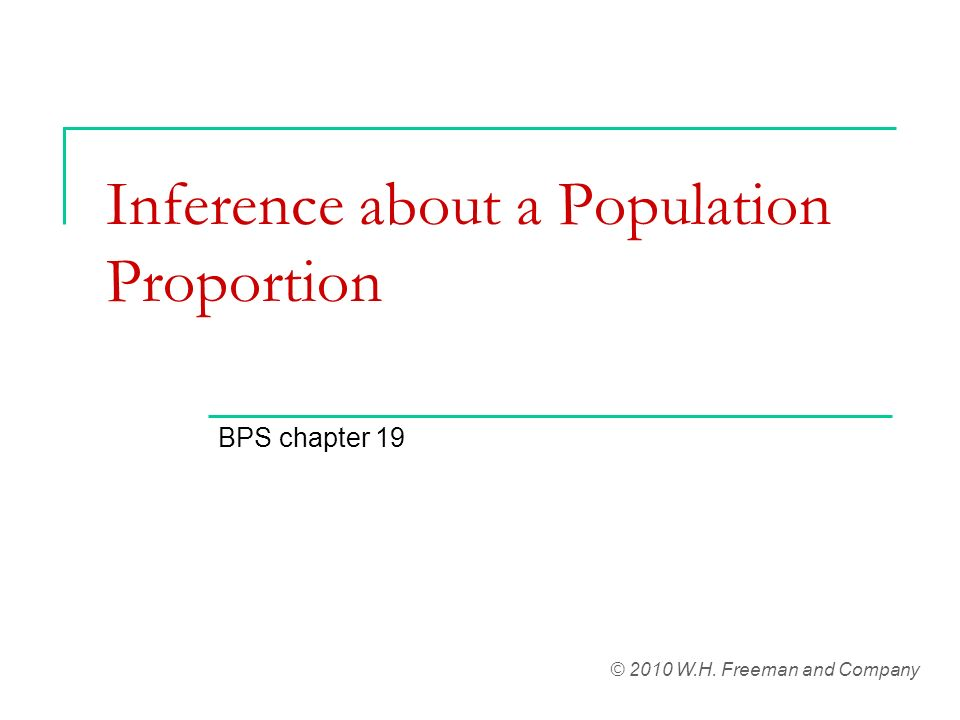 Inference about a Population Proportion BPS chapter 19 © 2010 W.H. Freeman and Company