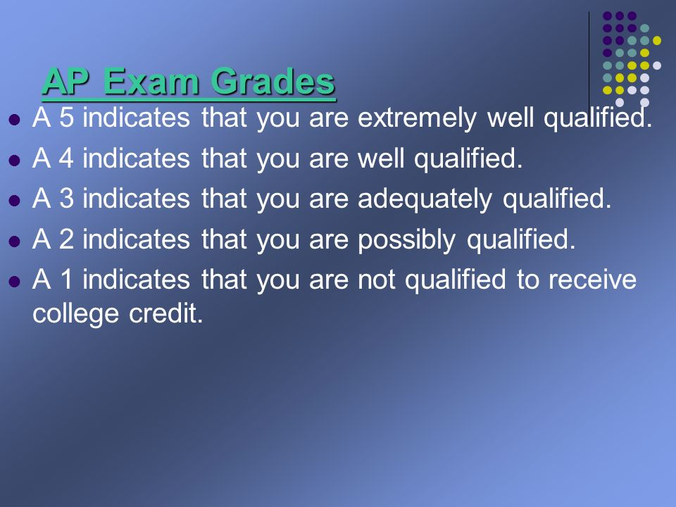 AP Exam Grades A 5 indicates that you are extremely well qualified.