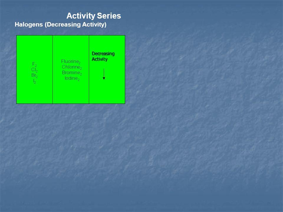 F 2 Cl 2 Br 2 I 2 Fluorine 2 Chlorine 2 Bromine 2 Iodine 2 Decreasing Activity Activity Series Halogens (Decreasing Activity)
