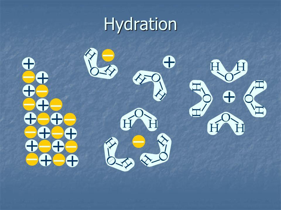 Hydration H H O H H O H H O H H O H H O H H O H H O H H O H H O