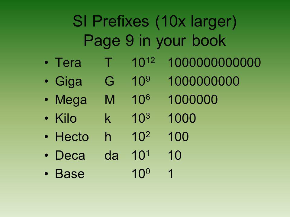SI Prefixes (10x larger) Page 9 in your book Tera Giga Mega Kilo Hecto Deca Base 10 12 10 9 10 6 10 3 10 2 10 1 10 0 1000000000000 1000000000 1000000