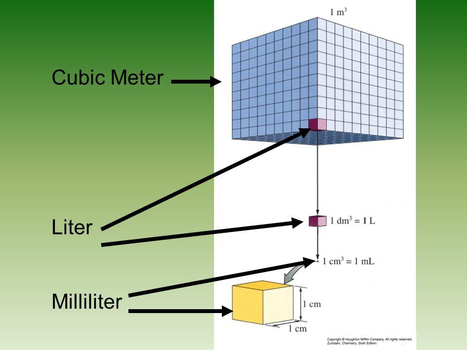 Cubic Meter Liter Milliliter