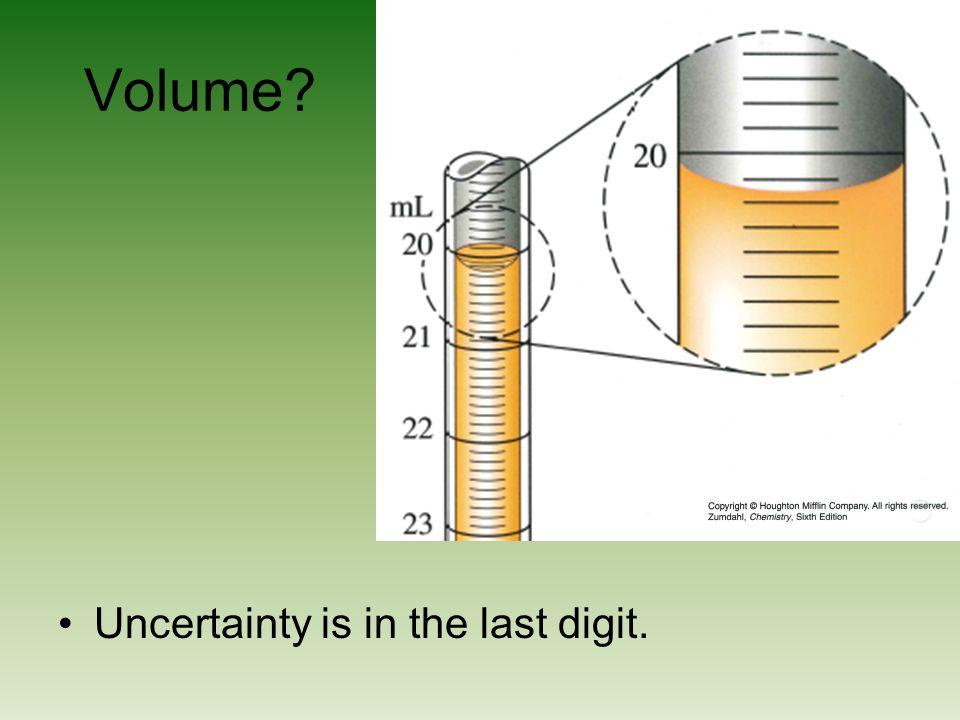 Volume? Uncertainty is in the last digit.