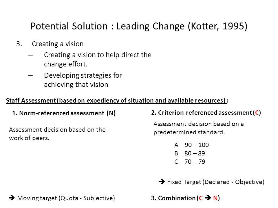 Potential Solution : Leading Change (Kotter, 1995) 3.Creating a vision – Creating a vision to help direct the change effort. – Developing strategies f