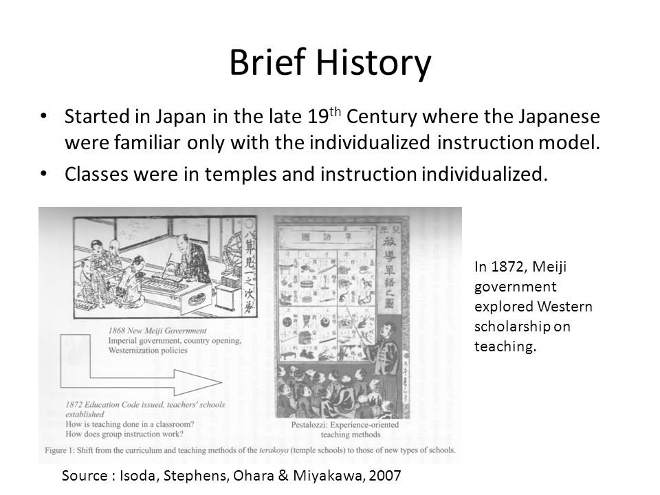 Brief History Started in Japan in the late 19 th Century where the Japanese were familiar only with the individualized instruction model. Classes were