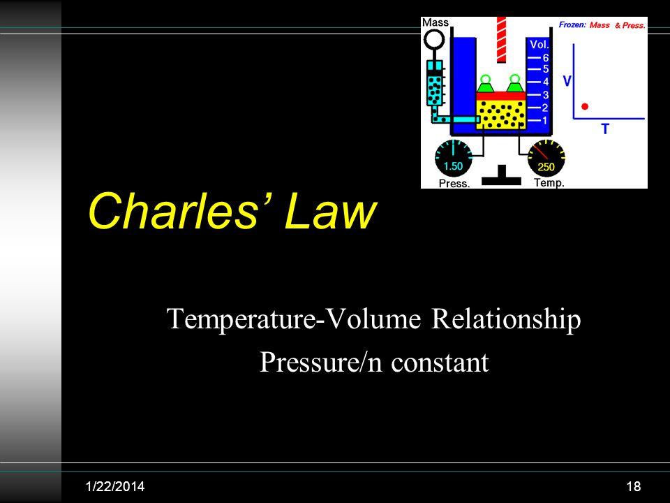 Charles Law Temperature-Volume Relationship Pressure/n constant 1/22/201418