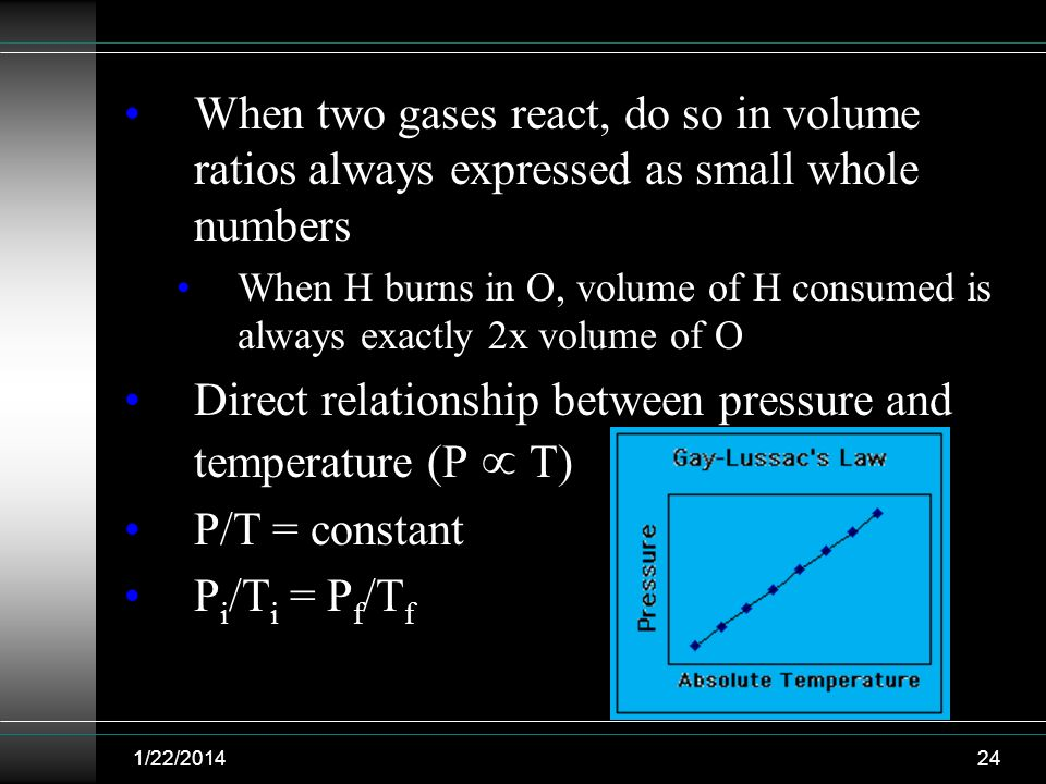 1/22/201424 When two gases react, do so in volume ratios always expressed as small whole numbers When H burns in O, volume of H consumed is always exa