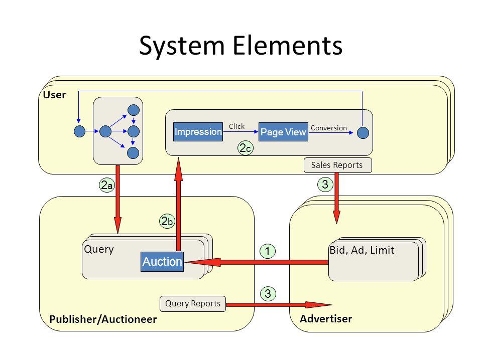 Sample Agent - Demo Arrange files and populate IDE – src, lib, config – Create IDE project Update configuration files Configure execution – Run/debug, Main, etc Run Agent – Fetch simulation logs