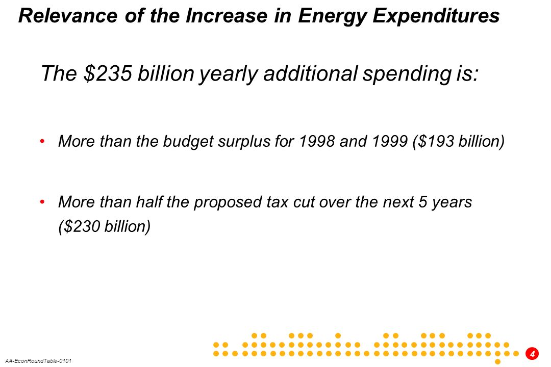 4 AA-EconRoundTable-0101 Relevance of the Increase in Energy Expenditures More than the budget surplus for 1998 and 1999 ($193 billion) More than half the proposed tax cut over the next 5 years ($230 billion) The $235 billion yearly additional spending is: