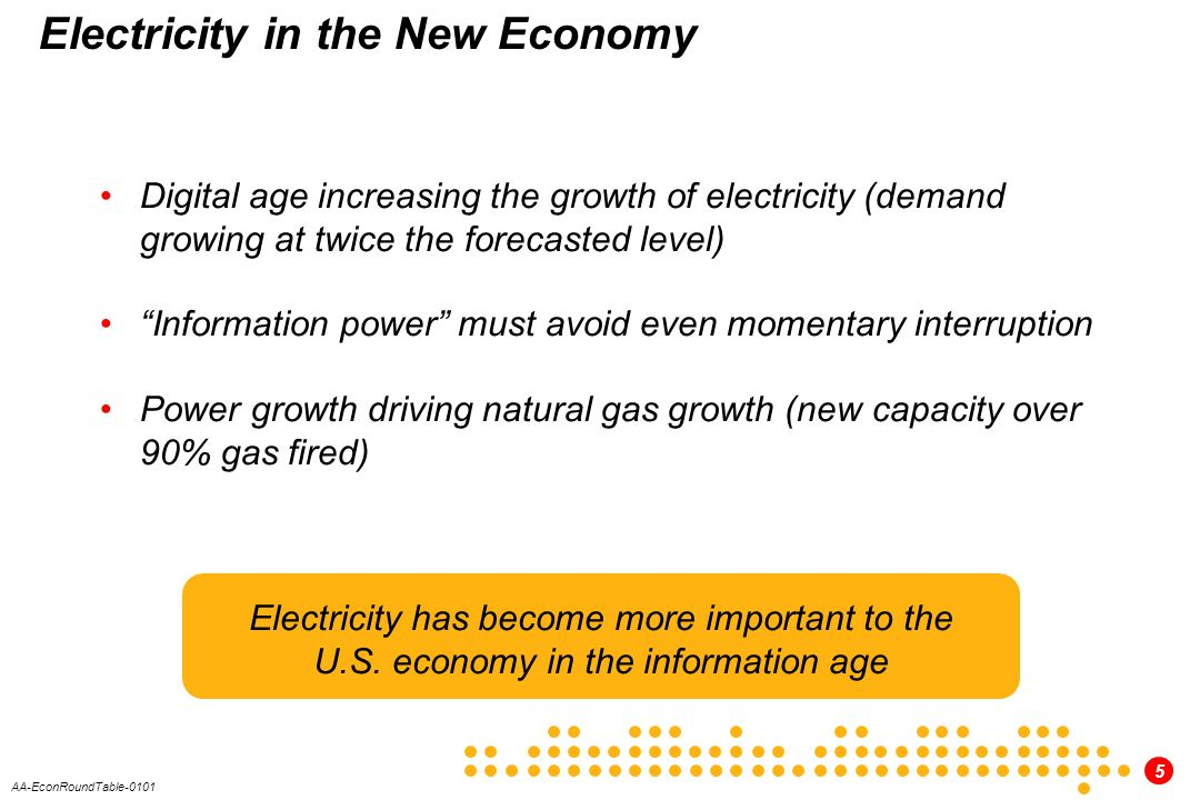 5 AA-EconRoundTable-0101 Electricity in the New Economy Digital age increasing the growth of electricity (demand growing at twice the forecasted level) Information power must avoid even momentary interruption Power growth driving natural gas growth (new capacity over 90% gas fired) Electricity has become more important to the U.S.