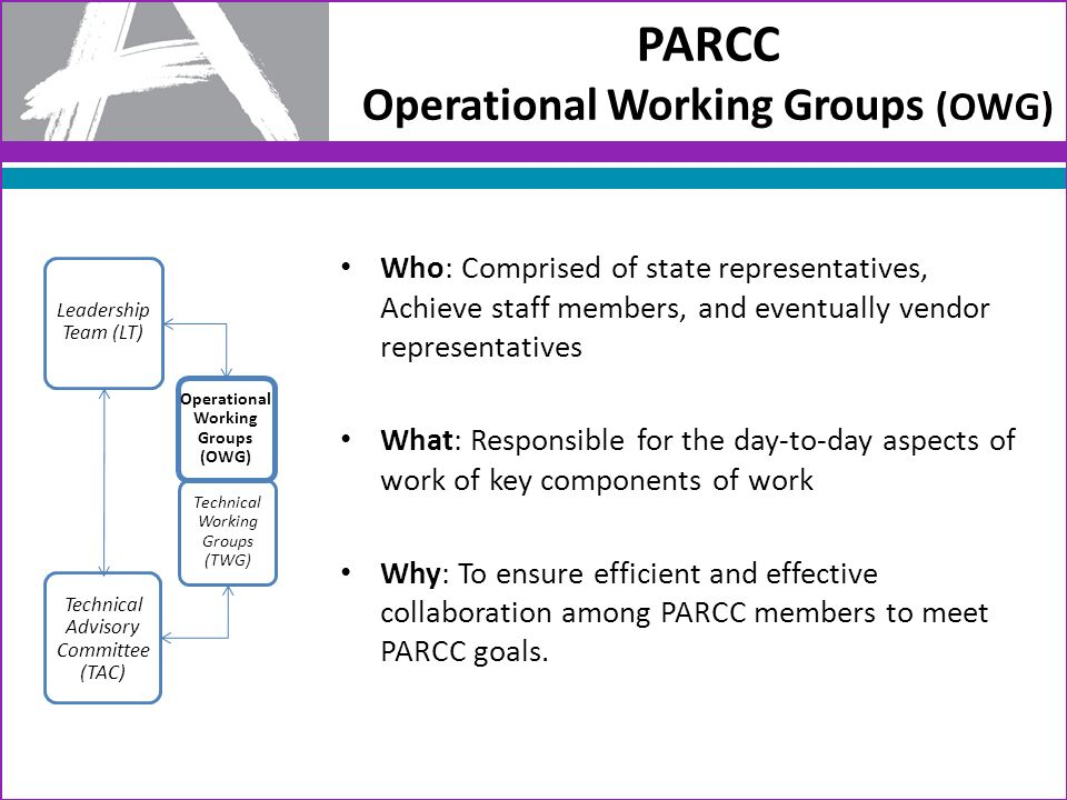PARCC Operational Working Groups (OWG) Who: Comprised of state representatives, Achieve staff members, and eventually vendor representatives What: Responsible for the day-to-day aspects of work of key components of work Why: To ensure efficient and effective collaboration among PARCC members to meet PARCC goals.