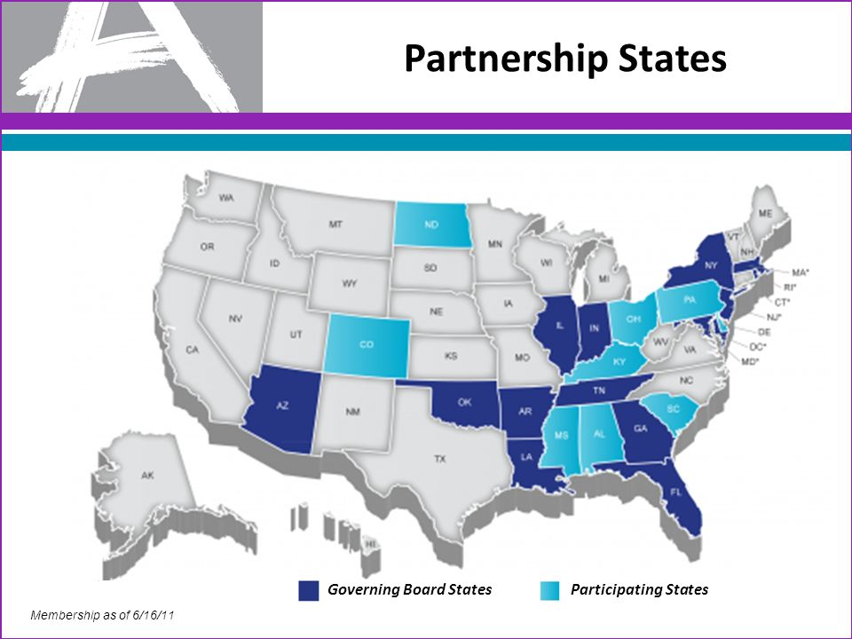 Partnership States Governing Board States Participating States Membership as of 6/16/11