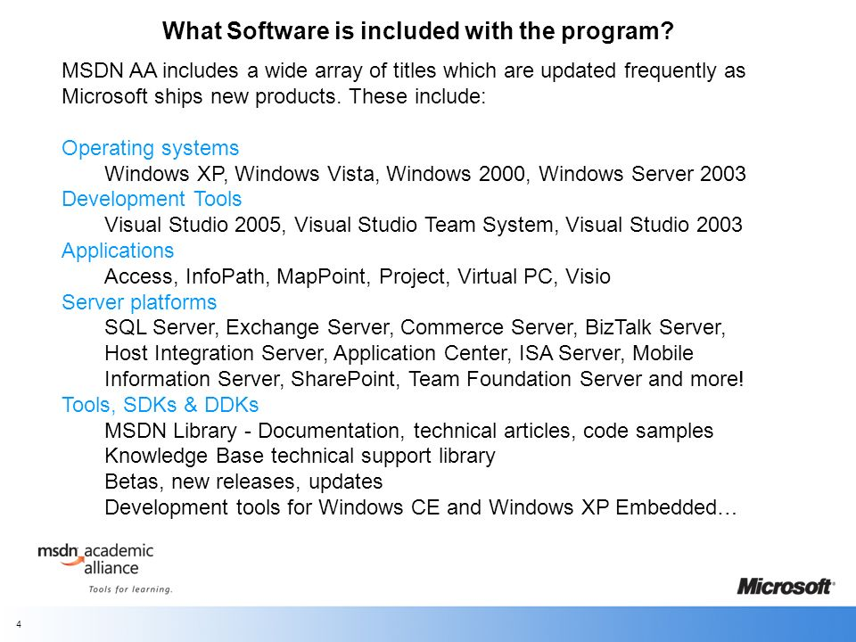 4 What Software is included with the program.