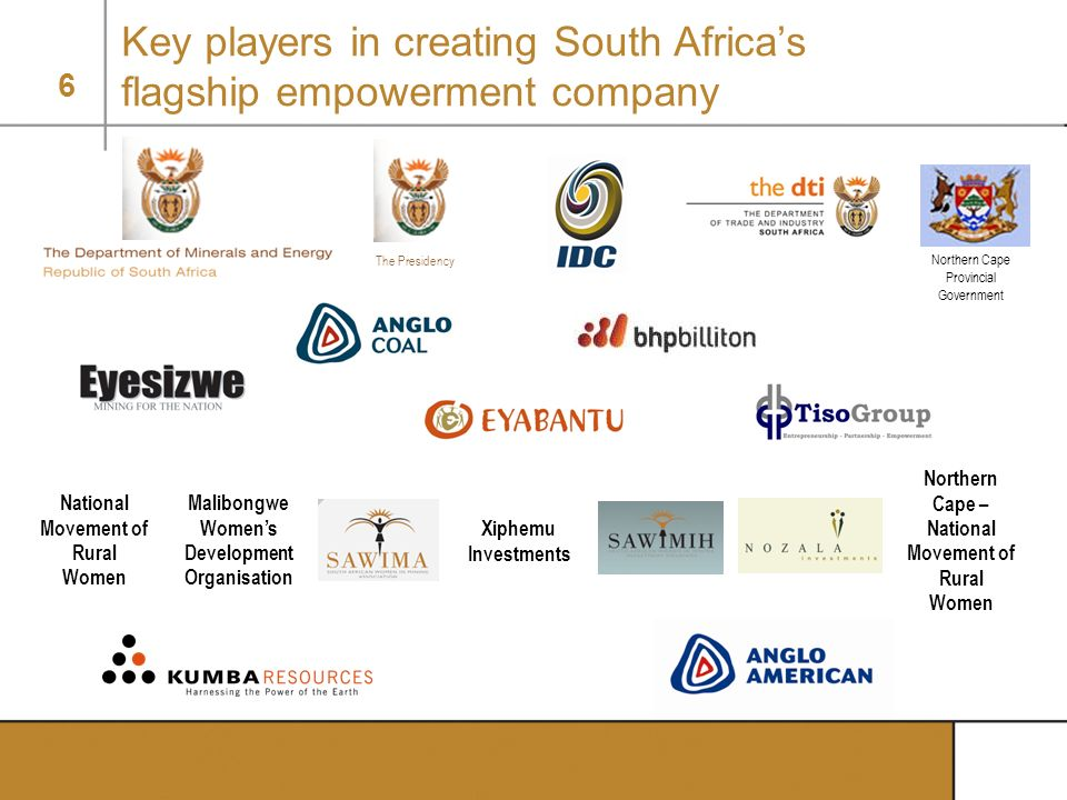 6 Key players in creating South Africas flagship empowerment company National Movement of Rural Women Malibongwe Womens Development Organisation Xiphe