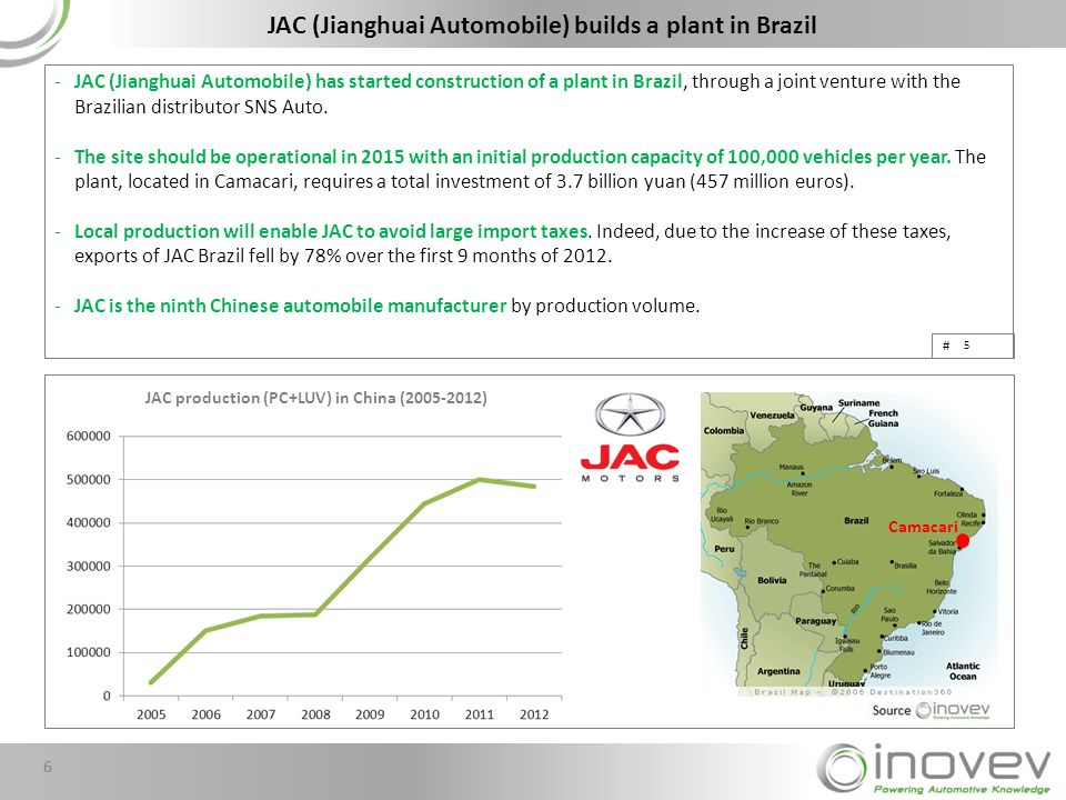 # -JAC (Jianghuai Automobile) has started construction of a plant in Brazil, through a joint venture with the Brazilian distributor SNS Auto.