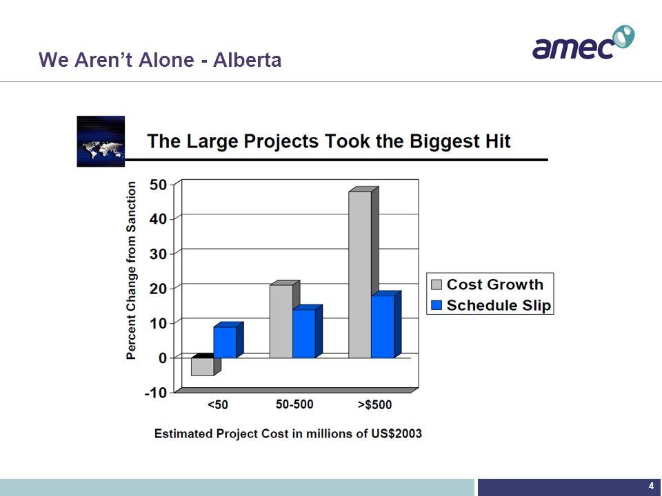 4 We Arent Alone - Alberta