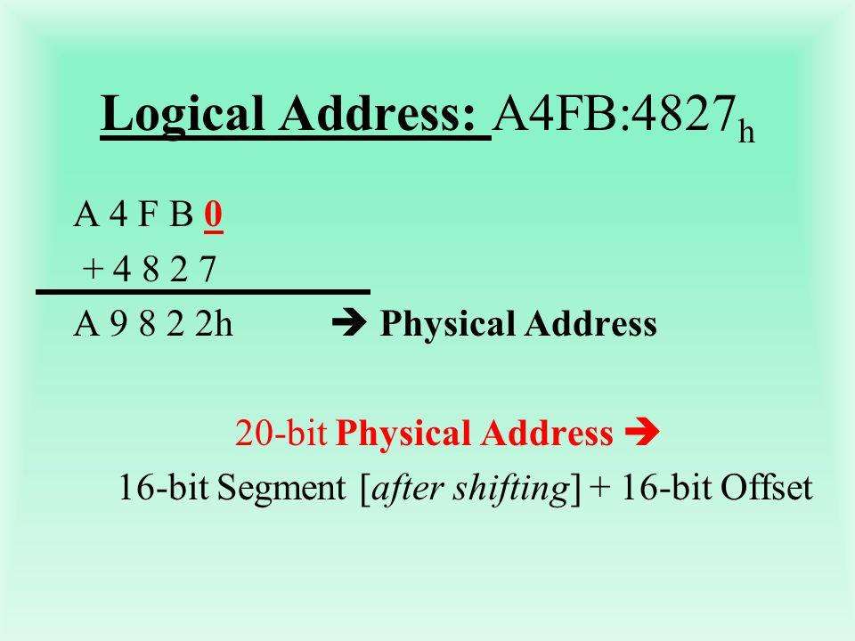 Logical Address: A4FB:4827 h A 4 F B 0 + 4 8 2 7 A 9 8 2 2h Physical Address 20-bit Physical Address 16-bit Segment [after shifting] + 16-bit Offset