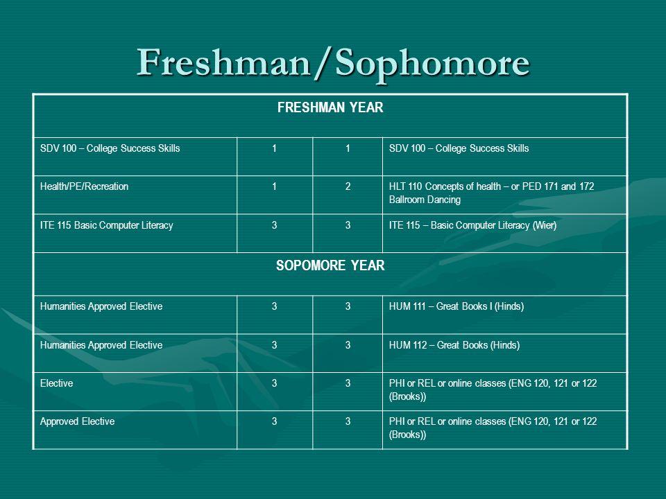 Freshman/Sophomore FRESHMAN YEAR SDV 100 – College Success Skills11 Health/PE/Recreation12HLT 110 Concepts of health – or PED 171 and 172 Ballroom Dan