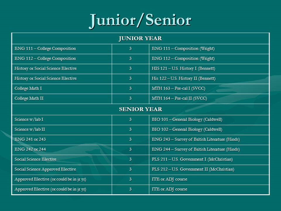 Junior/Senior JUNIOR YEAR ENG 111 – College Composition 3 ENG 111 – Composition (Wright) ENG 112 – College Composition 3 ENG 112 – Composition (Wright) History or Social Science Elective 3 HIS 121 – U.S.