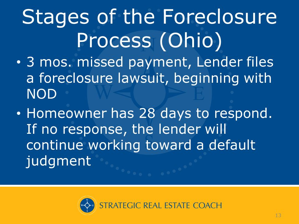 13 Stages of the Foreclosure Process (Ohio) 3 mos. missed payment, Lender files a foreclosure lawsuit, beginning with NOD Homeowner has 28 days to res