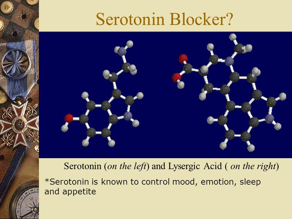 Structural Analysis ergotamine Lysergic Acid