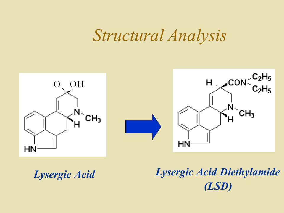 Serotonin Blocker? Serotonin (on the left) and Lysergic Acid ( on the right) *Serotonin is known to control mood, emotion, sleep and appetite