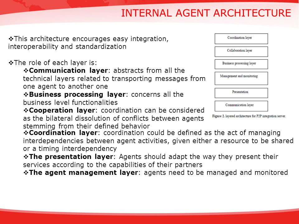 INTERNAL AGENT ARCHITECTURE This architecture encourages easy integration, interoperability and standardization The role of each layer is: Communication layer: abstracts from all the technical layers related to transporting messages from one agent to another one Business processing layer: concerns all the business level functionalities Cooperation layer: coordination can be considered as the bilateral dissolution of conflicts between agents stemming from their defined behavior Coordination layer: coordination could be defined as the act of managing interdependencies between agent activities, given either a resource to be shared or a timing interdependency The presentation layer: Agents should adapt the way they present their services according to the capabilities of their partners The agent management layer: agents need to be managed and monitored
