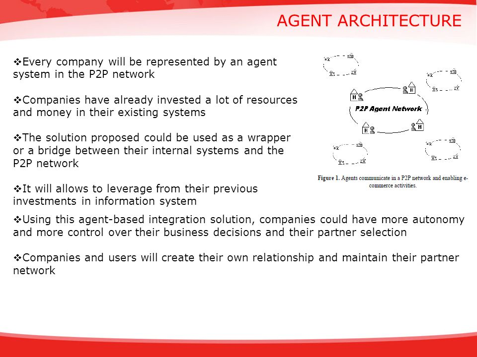 AGENT ARCHITECTURE Every company will be represented by an agent system in the P2P network Companies have already invested a lot of resources and money in their existing systems The solution proposed could be used as a wrapper or a bridge between their internal systems and the P2P network It will allows to leverage from their previous investments in information system Using this agent-based integration solution, companies could have more autonomy and more control over their business decisions and their partner selection Companies and users will create their own relationship and maintain their partner network