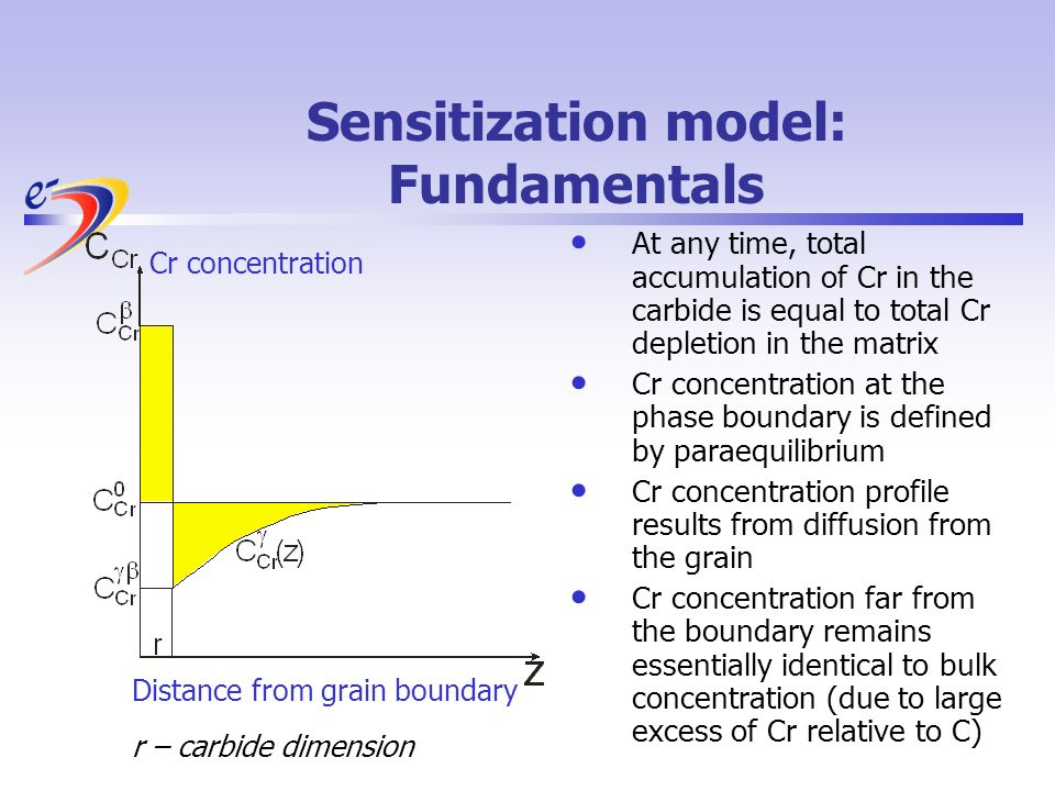 Sensitization model: Fundamentals At any time, total accumulation of Cr in the carbide is equal to total Cr depletion in the matrix Cr concentration at the phase boundary is defined by paraequilibrium Cr concentration profile results from diffusion from the grain Cr concentration far from the boundary remains essentially identical to bulk concentration (due to large excess of Cr relative to C) Cr concentration Distance from grain boundary r – carbide dimension