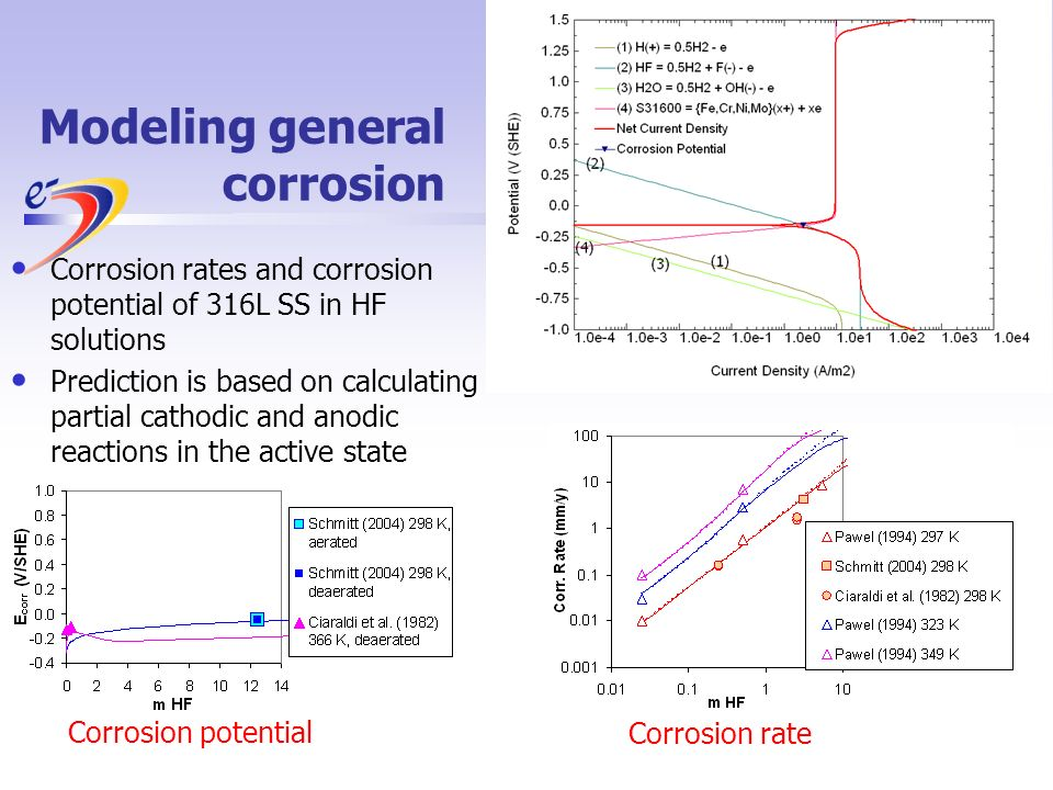 Modeling general corrosion Corrosion rates and corrosion potential of 316L SS in HF solutions Prediction is based on calculating partial cathodic and anodic reactions in the active state Corrosion potential Corrosion rate