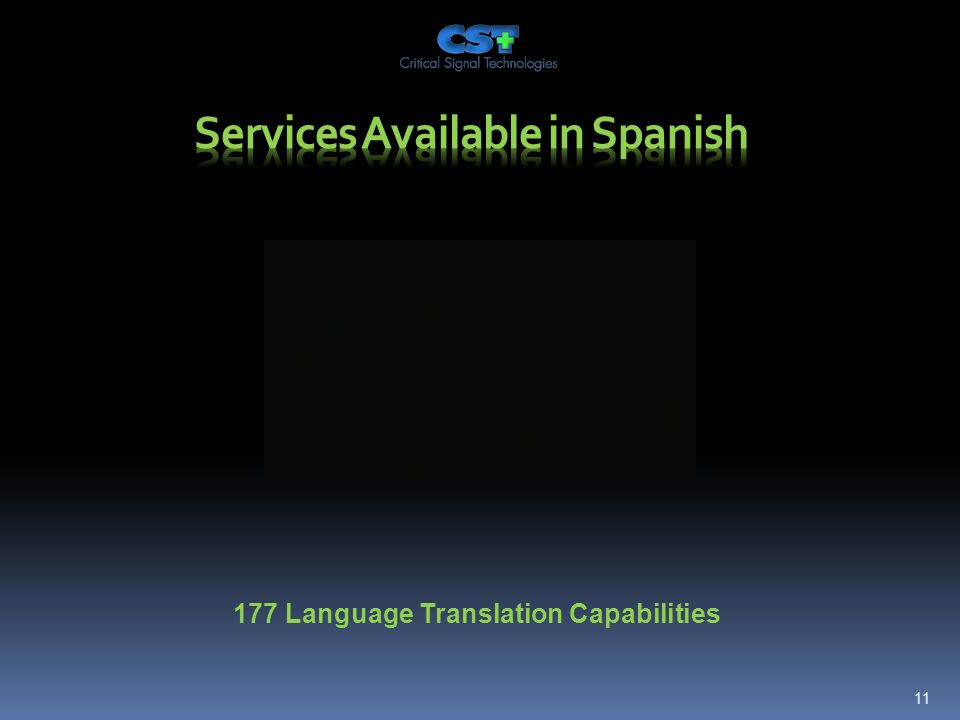11 177 Language Translation Capabilities