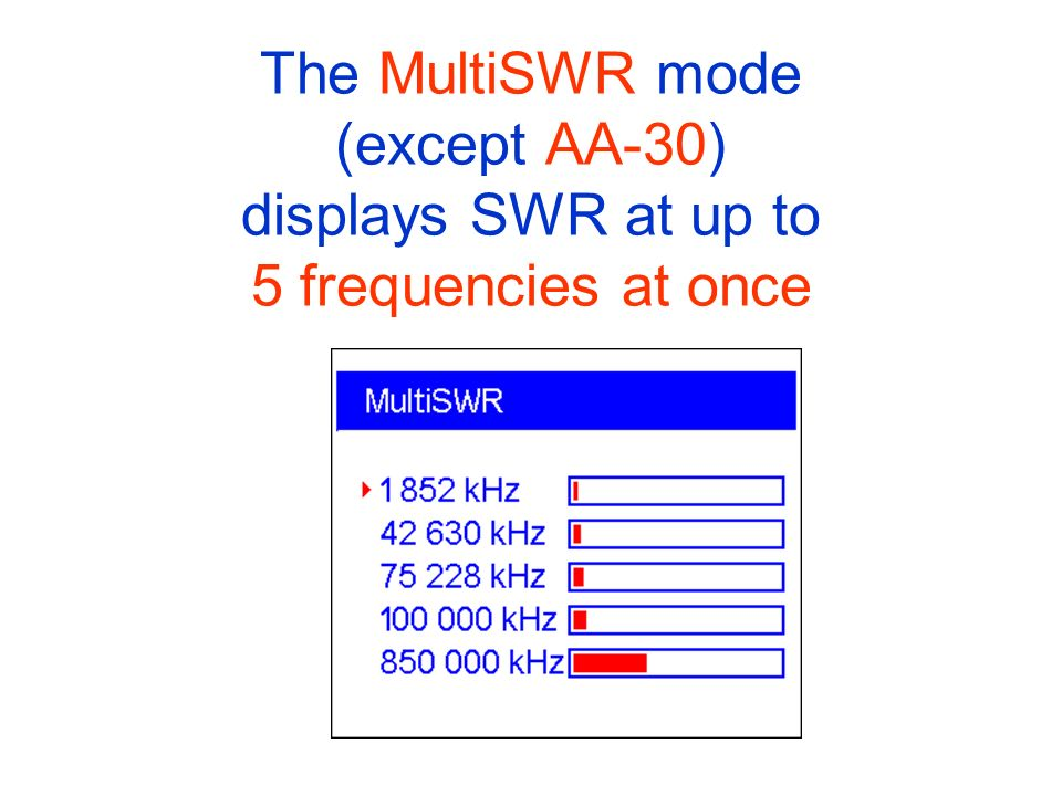 The MultiSWR mode (except AA-30) displays SWR at up to 5 frequencies at once
