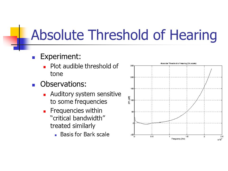 Absolute Threshold of Hearing Experiment: Plot audible threshold of tone Observations: Auditory system sensitive to some frequencies Frequencies within critical bandwidth treated similarly Basis for Bark scale