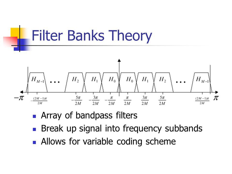 Modern (time) Full-Range QuantizationNarrow Quantization