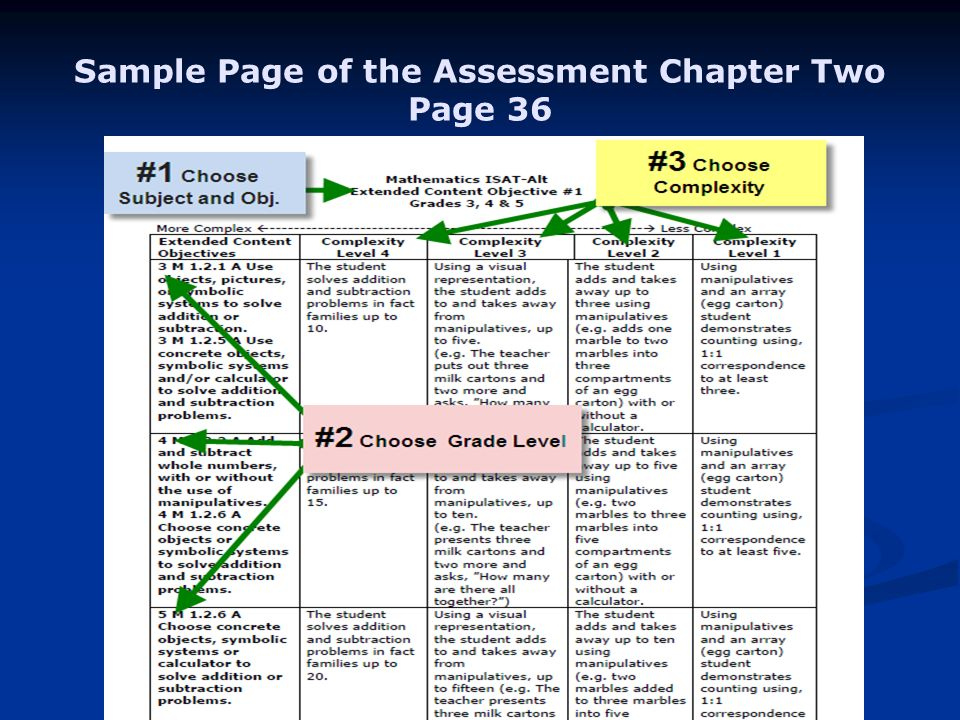 Sample Page of the Assessment Chapter Two Page 36