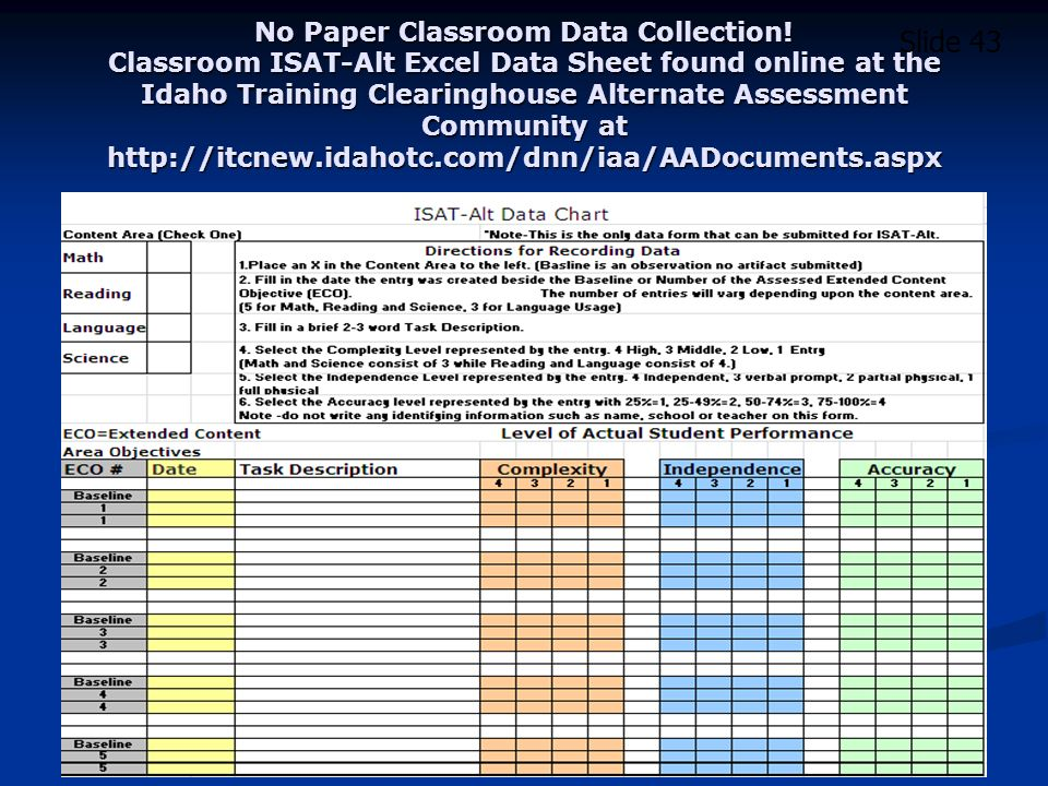 No Paper Classroom Data Collection.