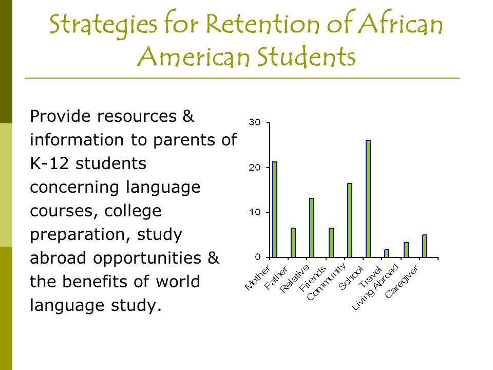 Strategies for Retention of African American Students Provide resources & information to parents of K-12 students concerning language courses, college preparation, study abroad opportunities & the benefits of world language study.