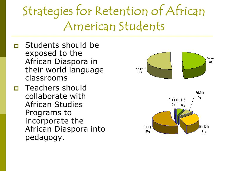 Strategies for Retention of African American Students Students should be exposed to the African Diaspora in their world language classrooms Teachers should collaborate with African Studies Programs to incorporate the African Diaspora into pedagogy.