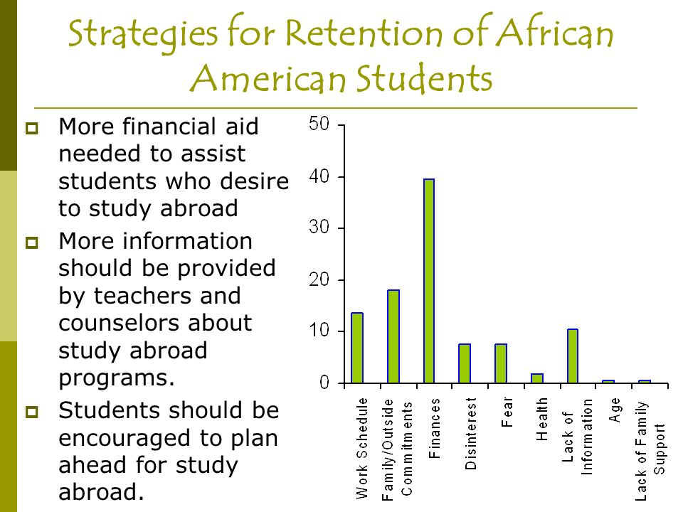 Strategies for Retention of African American Students More financial aid needed to assist students who desire to study abroad More information should be provided by teachers and counselors about study abroad programs.