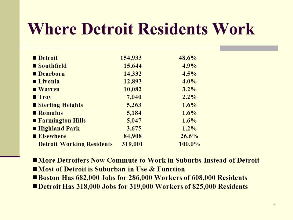 6 Where Detroit Residents Work Detroit 154, % Southfield 15, % Dearborn 14, % Livonia 12, % Warren 10, % Troy 7, % Sterling Heights 5, % Romulus 5, % Farmington Hills 5, % Highland Park 3, % Elsewhere 84, % Detroit Working Residents 319, % More Detroiters Now Commute to Work in Suburbs Instead of Detroit Most of Detroit is Suburban in Use & Function Boston Has 682,000 Jobs for 286,000 Workers of 608,000 Residents Detroit Has 318,000 Jobs for 319,000 Workers of 825,000 Residents